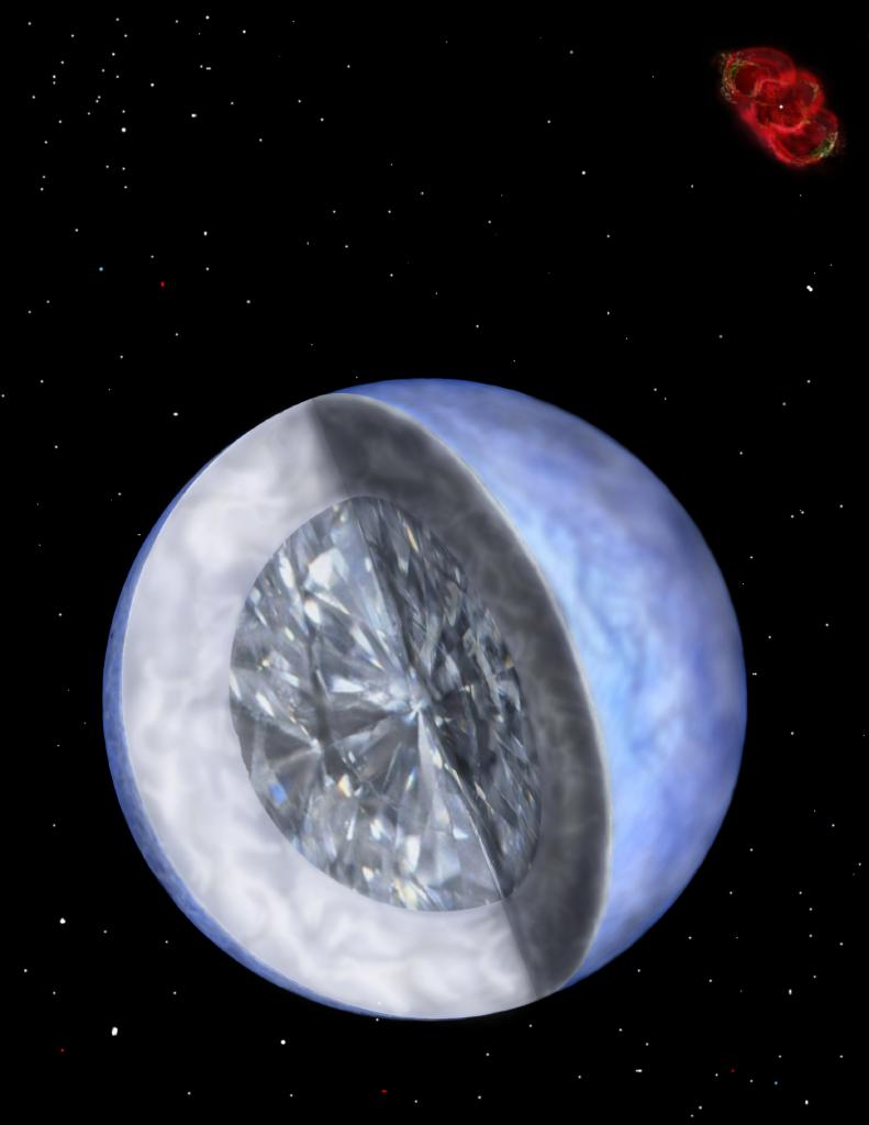The largest known diamond,  a white dwarf star's crystallized carbon core.Credit: Travis Metcalfe and Ruth Bazinet, Harvard-Smithsonian Center for Astrophysicshttps://www.cfa.harvard.edu/news/archive/pr0407image.html 20040213-diamond.jpg